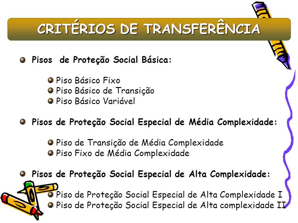 CRITÉRIOS DE TRANSFERÊNCIA Pisos de Proteção Social Básica: Piso Básico Fixo Piso Básico de Transição Piso Básico Variável Pisos de Proteção Social Es