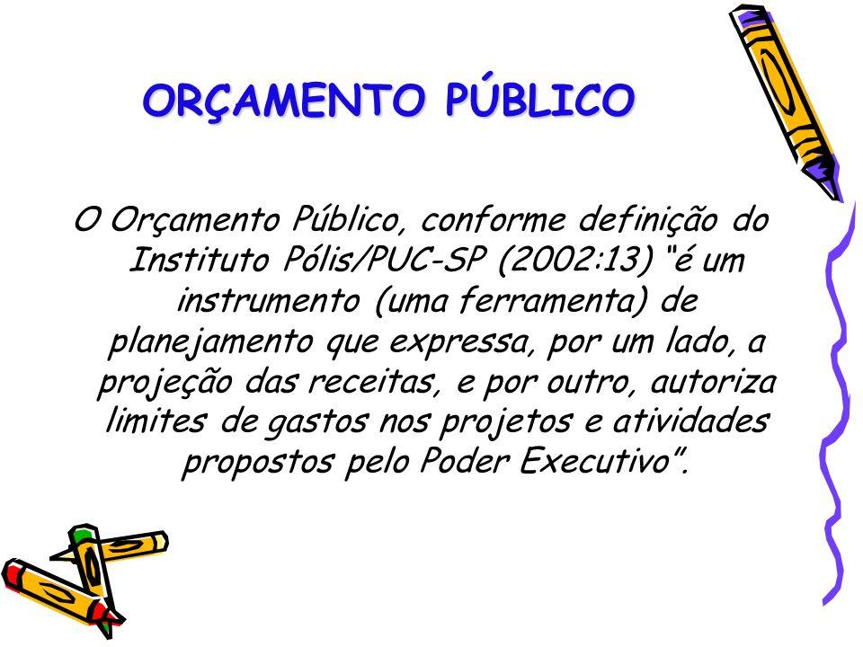 ORÇAMENTO PÚBLICO O Orçamento Público, conforme definição do Instituto Pólis/PUC-SP (2002:13) é um instrumento (uma ferramenta) de planejamento que ex