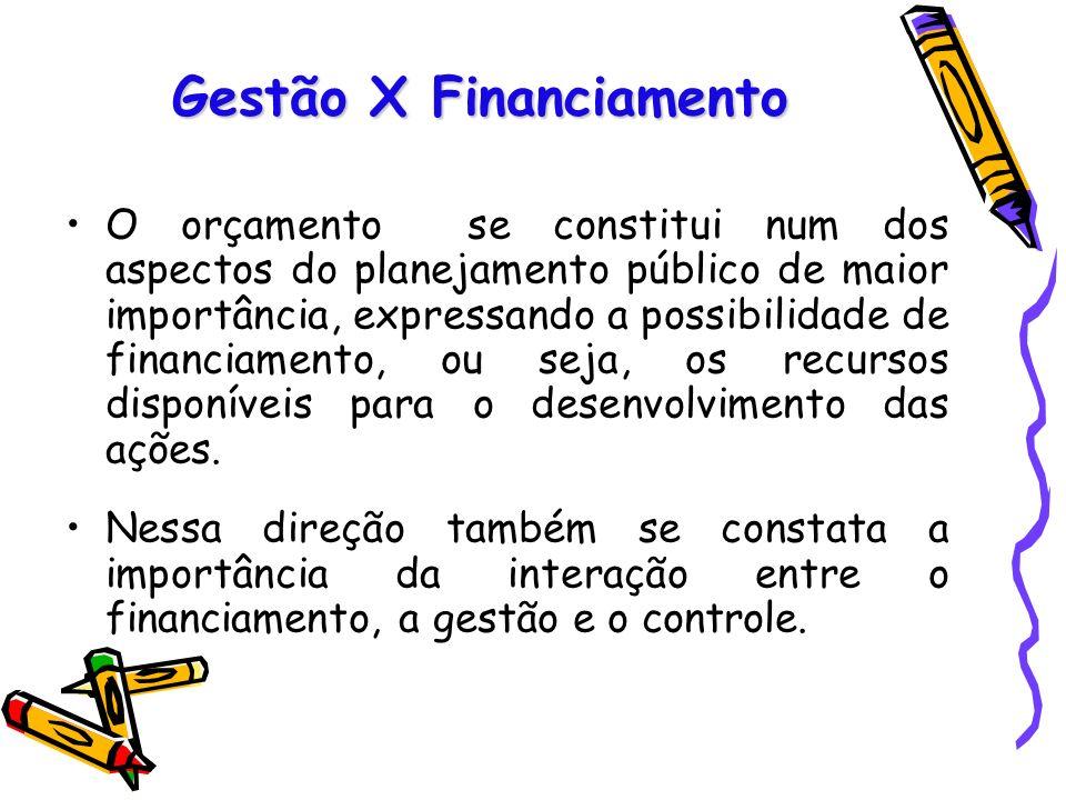 Gestão X Financiamento O orçamento se constitui num dos aspectos do planejamento público de maior importância, expressando a possibilidade de financia