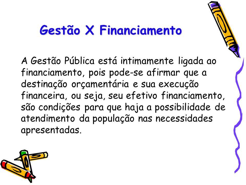 Gestão X Financiamento A Gestão Pública está intimamente ligada ao financiamento, pois pode-se afirmar que a destinação orçamentária e sua execução fi