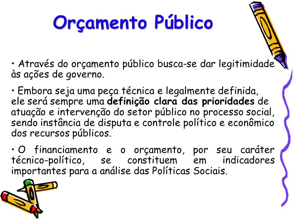 Orçamento Público Através do orçamento público busca-se dar legitimidade às ações de governo. Embora seja uma peça técnica e legalmente definida, ele