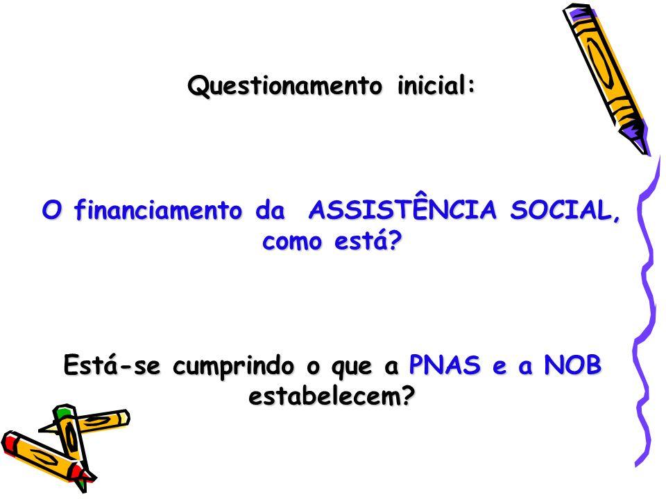 Questionamento inicial: O financiamento da ASSISTÊNCIA SOCIAL, como está? Está-se cumprindo o que a PNAS e a NOB estabelecem?
