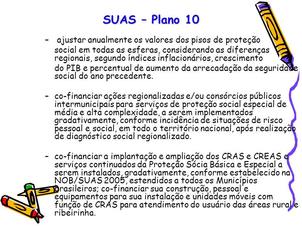 SUAS – Plano 10 – ajustar anualmente os valores dos pisos de proteção social em todas as esferas, considerando as diferenças regionais, segundo índice