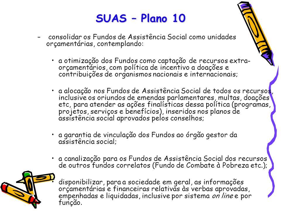 SUAS – Plano 10 – consolidar os Fundos de Assistência Social como unidades orçamentárias, contemplando: a otimização dos Fundos como captação de recur