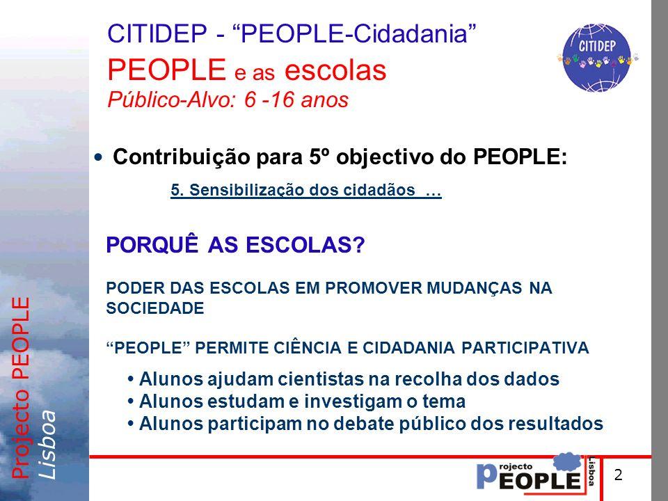 Projecto PEOPLELisboa CITIDEP - PEOPLE-Cidadania PEOPLE e as escolas Público-Alvo: 6 -16 anos Contribuição para 5º objectivo do PEOPLE: 5.