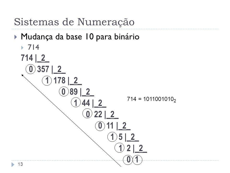 Sistemas de Numeração Mudança da base 10 para binário 714 714 |_2_ 0 357 |_2_ 1 178 |_2_ 0 89 |_2_ 1 44 |_2_ 0 22 |_2_ 0 11 |_2_ 1 5 |_2_ 1 2 |_2_ 0 1