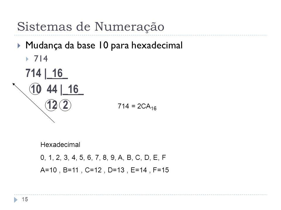 Sistemas de Numeração Mudança da base 10 para hexadecimal 714 714 |_16_ 10 44 |_16_ 12 2 15 714 = 2CA 16 Hexadecimal 0, 1, 2, 3, 4, 5, 6, 7, 8, 9, A,