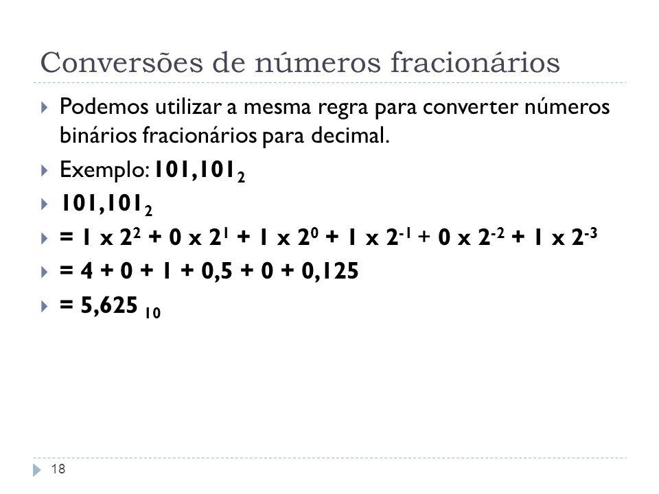 Conversões de números fracionários Podemos utilizar a mesma regra para converter números binários fracionários para decimal. Exemplo: 101,101 2 101,10
