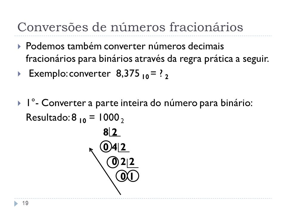 Conversões de números fracionários Podemos também converter números decimais fracionários para binários através da regra prática a seguir. Exemplo: co