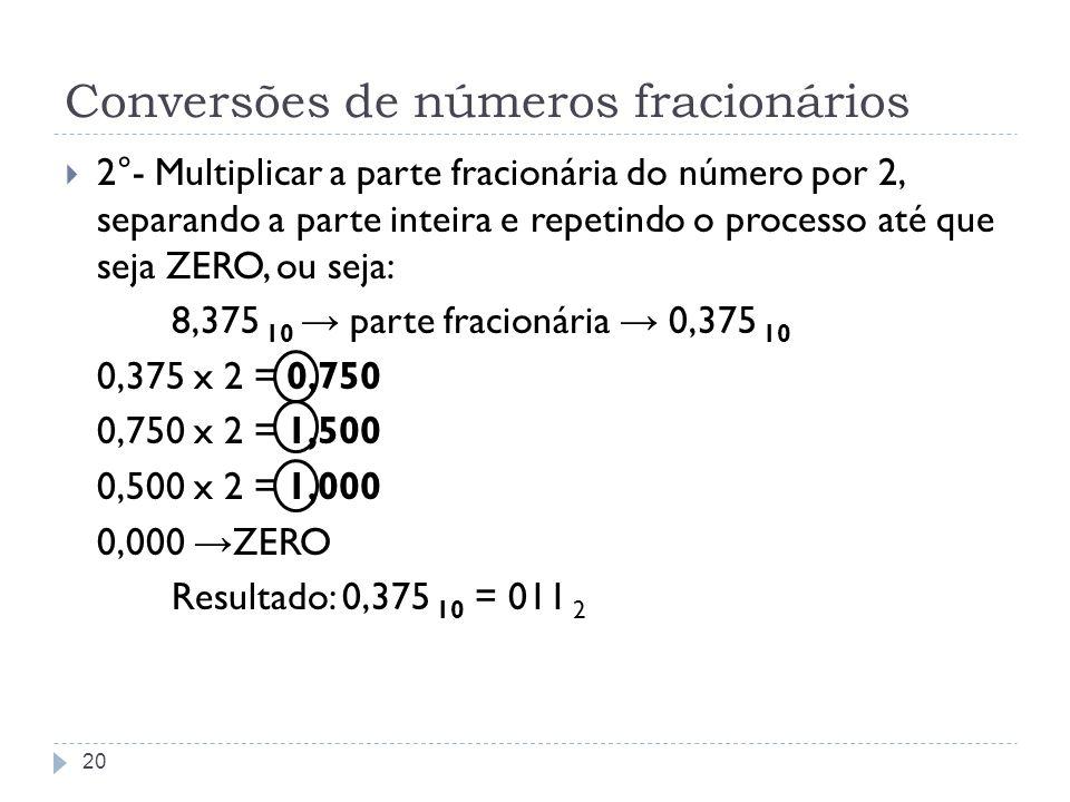 Conversões de números fracionários 2°- Multiplicar a parte fracionária do número por 2, separando a parte inteira e repetindo o processo até que seja