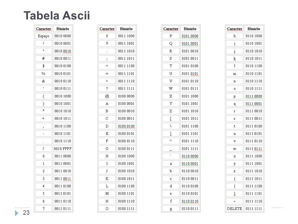 Tabela Ascii 23