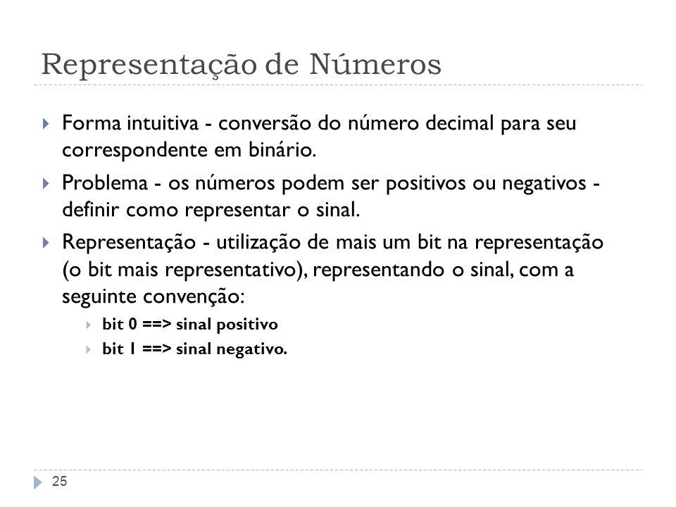 Representação de Números Forma intuitiva - conversão do número decimal para seu correspondente em binário. Problema - os números podem ser positivos o