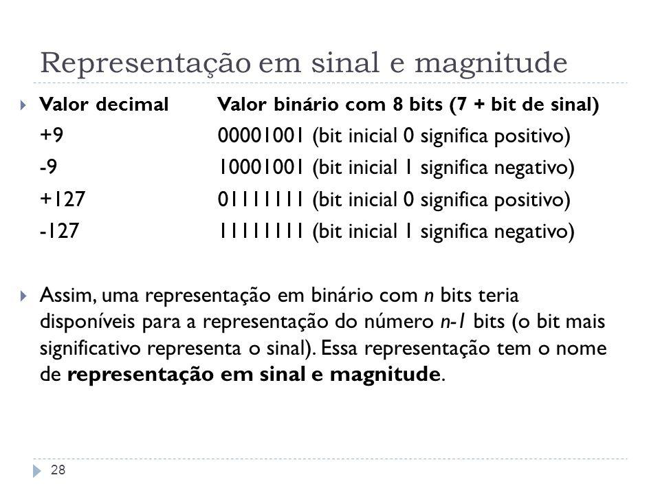 Representação em sinal e magnitude Valor decimalValor binário com 8 bits (7 + bit de sinal) +900001001 (bit inicial 0 significa positivo) -910001001 (