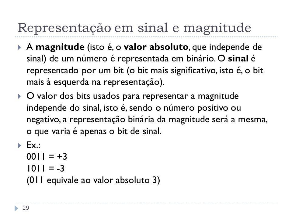 Representação em sinal e magnitude A magnitude (isto é, o valor absoluto, que independe de sinal) de um número é representada em binário. O sinal é re