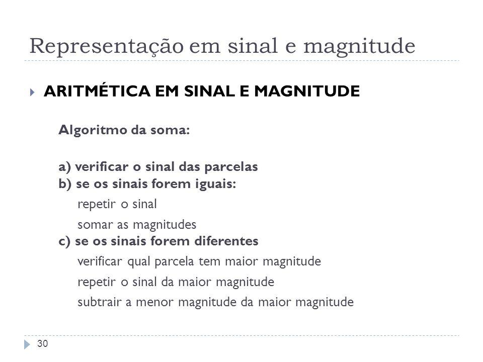 Representação em sinal e magnitude ARITMÉTICA EM SINAL E MAGNITUDE Algoritmo da soma: a) verificar o sinal das parcelas b) se os sinais forem iguais: