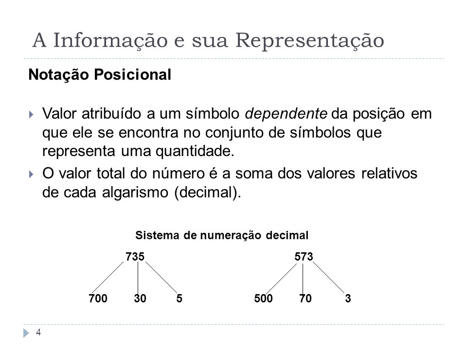 Representação de Números Forma intuitiva - conversão do número decimal para seu correspondente em binário.
