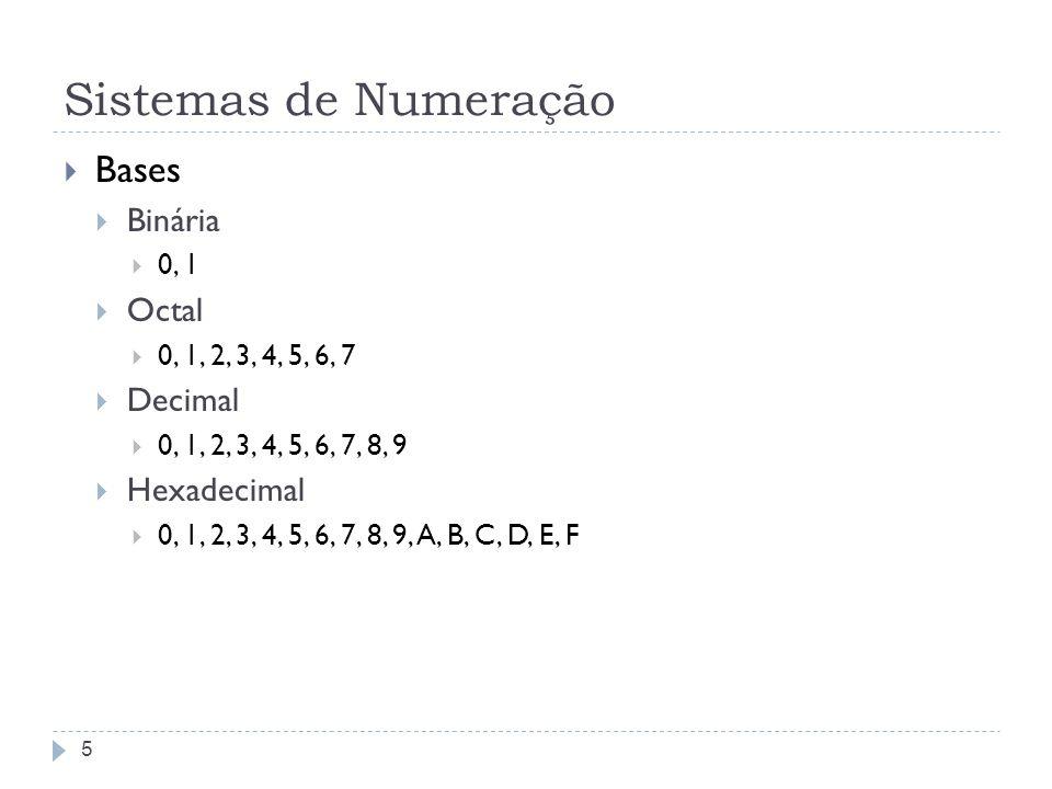 Sistemas de Numeração Bases Binária 0, 1 Octal 0, 1, 2, 3, 4, 5, 6, 7 Decimal 0, 1, 2, 3, 4, 5, 6, 7, 8, 9 Hexadecimal 0, 1, 2, 3, 4, 5, 6, 7, 8, 9, A