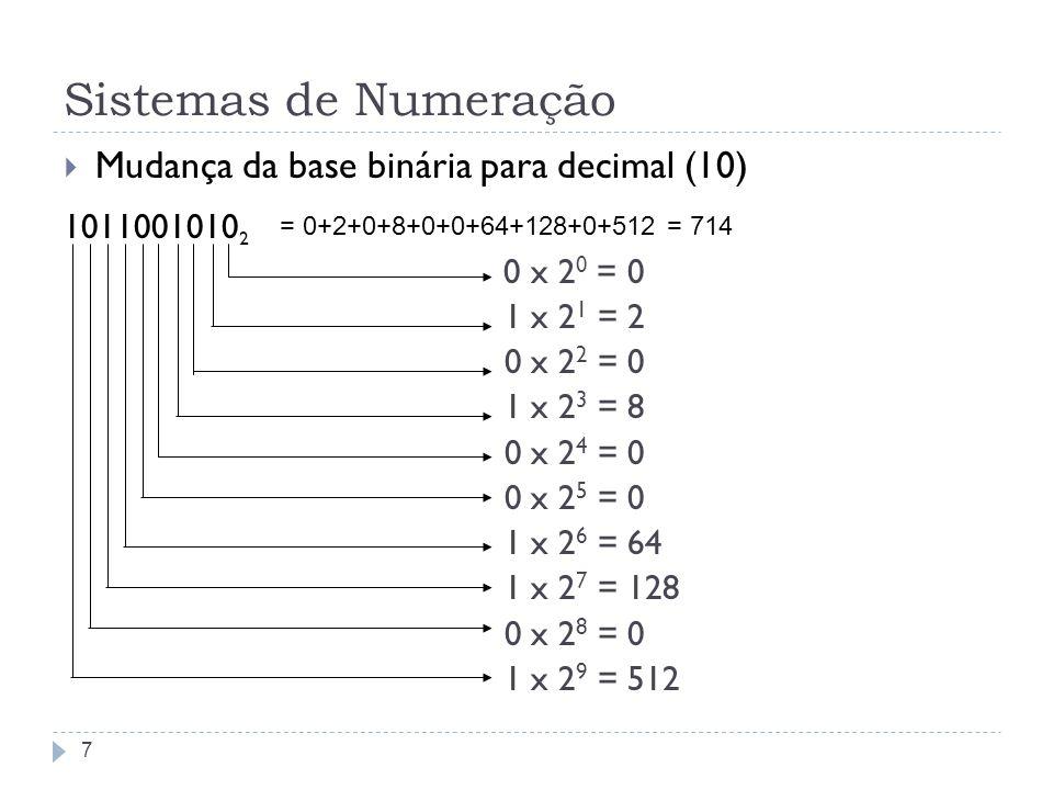 Sistemas de Numeração Mudança da base binária para decimal (10) 1011001010 2 0 x 2 0 = 0 1 x 2 1 = 2 0 x 2 2 = 0 1 x 2 3 = 8 0 x 2 4 = 0 0 x 2 5 = 0 1