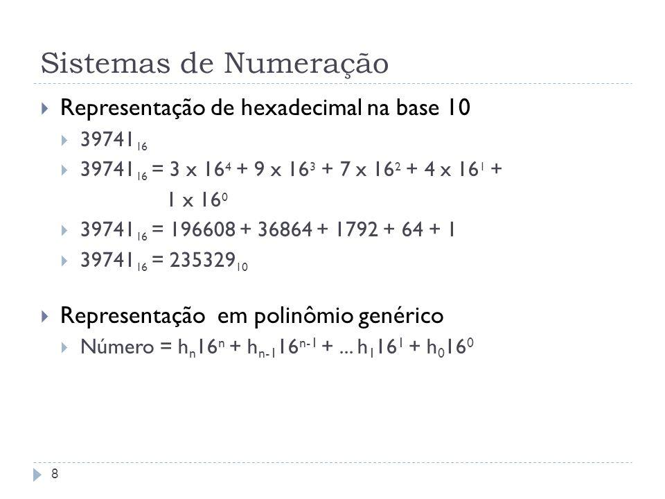 Sistemas de Numeração Mudança da base hexadecimal para decimal 2CA 16 A x 16 0 = 10 x 16 0 = 10 C x 16 1 = 12 x 16 1 = 192 2 x 16 2 = 512 9 = 10+192+512 = 714