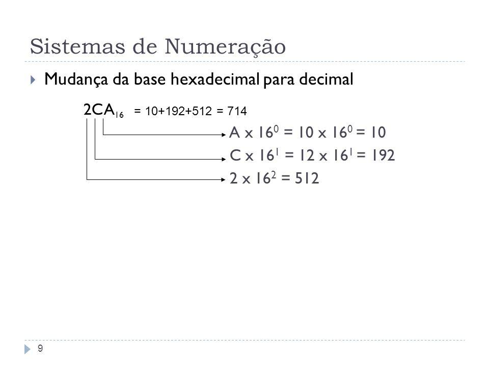 Sistemas de Numeração Mudança da base hexadecimal para decimal 2CA 16 A x 16 0 = 10 x 16 0 = 10 C x 16 1 = 12 x 16 1 = 192 2 x 16 2 = 512 9 = 10+192+5