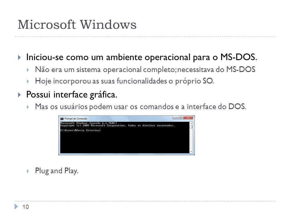 10 Microsoft Windows Iniciou-se como um ambiente operacional para o MS-DOS. Não era um sistema operacional completo; necessitava do MS-DOS Hoje incorp