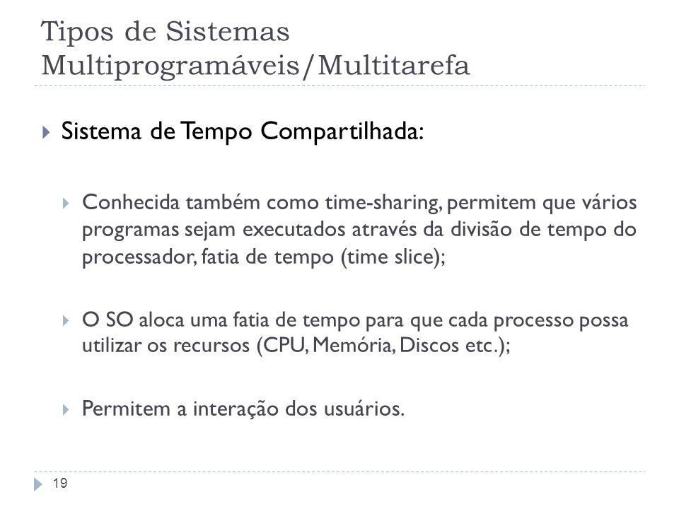Tipos de Sistemas Multiprogramáveis/Multitarefa Sistema de Tempo Compartilhada: Conhecida também como time-sharing, permitem que vários programas seja