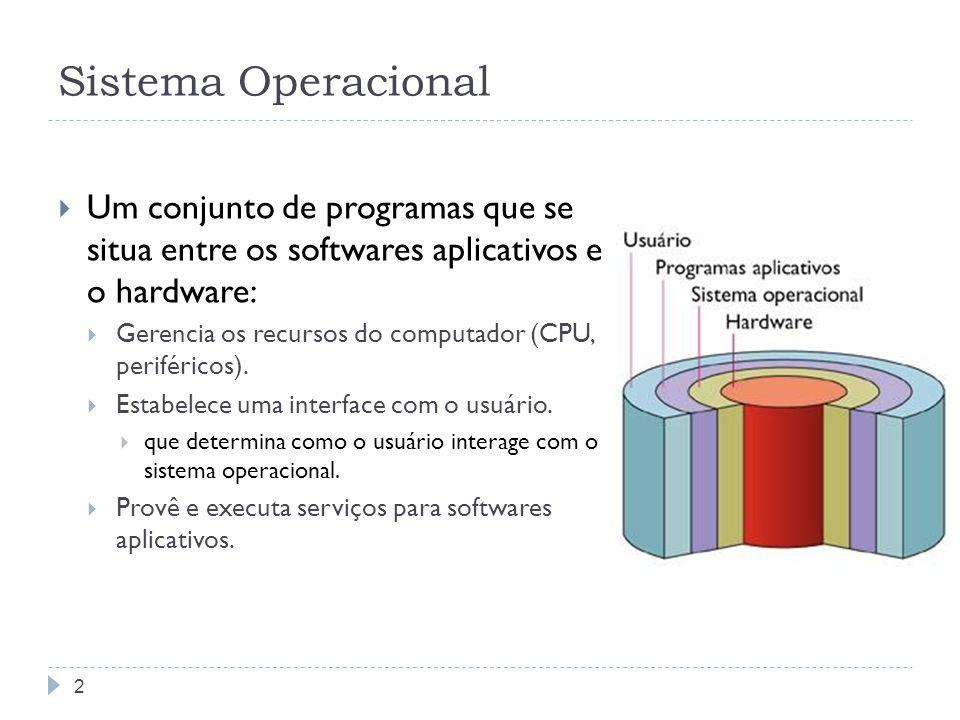 2 Sistema Operacional Um conjunto de programas que se situa entre os softwares aplicativos e o hardware: Gerencia os recursos do computador (CPU, periféricos).