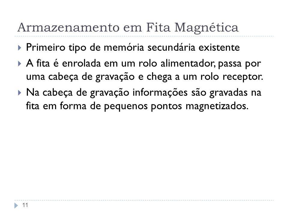 Armazenamento em Fita Magnética Primeiro tipo de memória secundária existente A fita é enrolada em um rolo alimentador, passa por uma cabeça de gravaç