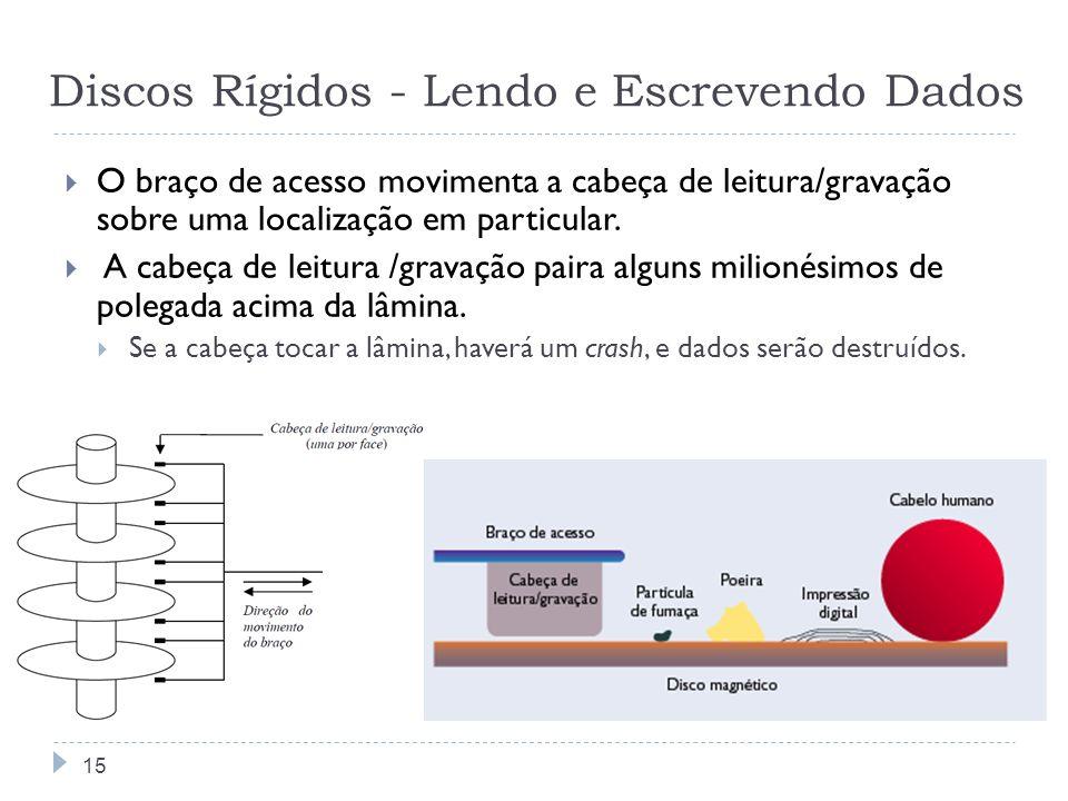 Discos Rígidos - Lendo e Escrevendo Dados O braço de acesso movimenta a cabeça de leitura/gravação sobre uma localização em particular. A cabeça de le