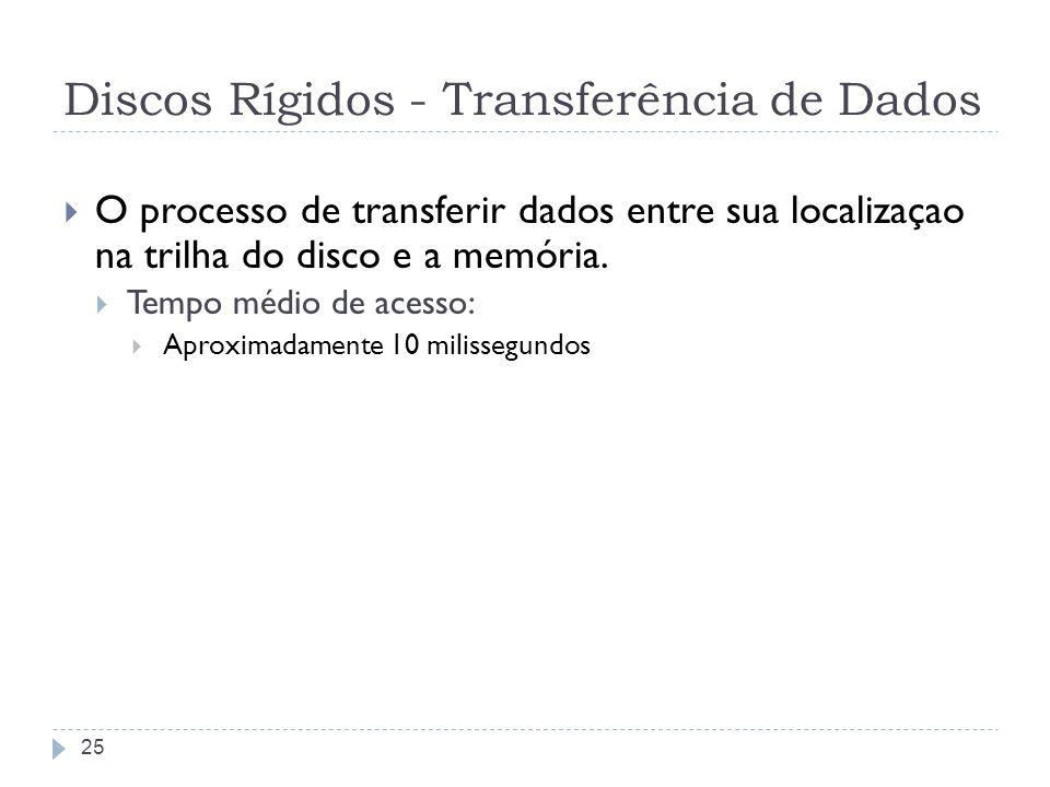 Discos Rígidos - Transferência de Dados O processo de transferir dados entre sua localizaçao na trilha do disco e a memória. Tempo médio de acesso: Ap