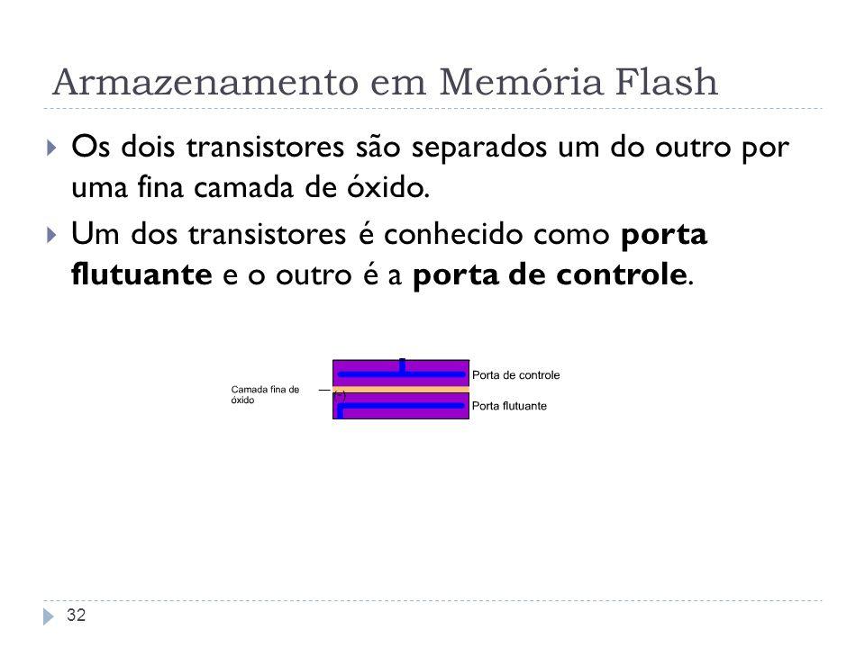Armazenamento em Memória Flash Os dois transistores são separados um do outro por uma fina camada de óxido. Um dos transistores é conhecido como porta