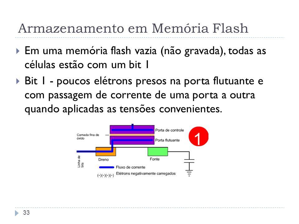 Armazenamento em Memória Flash Em uma memória flash vazia (não gravada), todas as células estão com um bit 1 Bit 1 - poucos elétrons presos na porta f