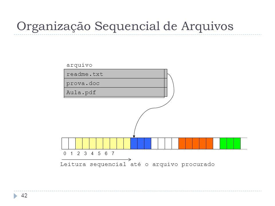 Organização Sequencial de Arquivos readme.txtprova.docAula.pdf arquivo 01234567 42 Leitura sequencial até o arquivo procurado