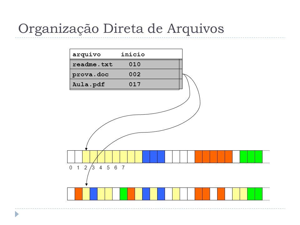 Organização Direta de Arquivos readme.txt 010prova.doc 002Aula.pdf 017 arquivo inicio 01234567