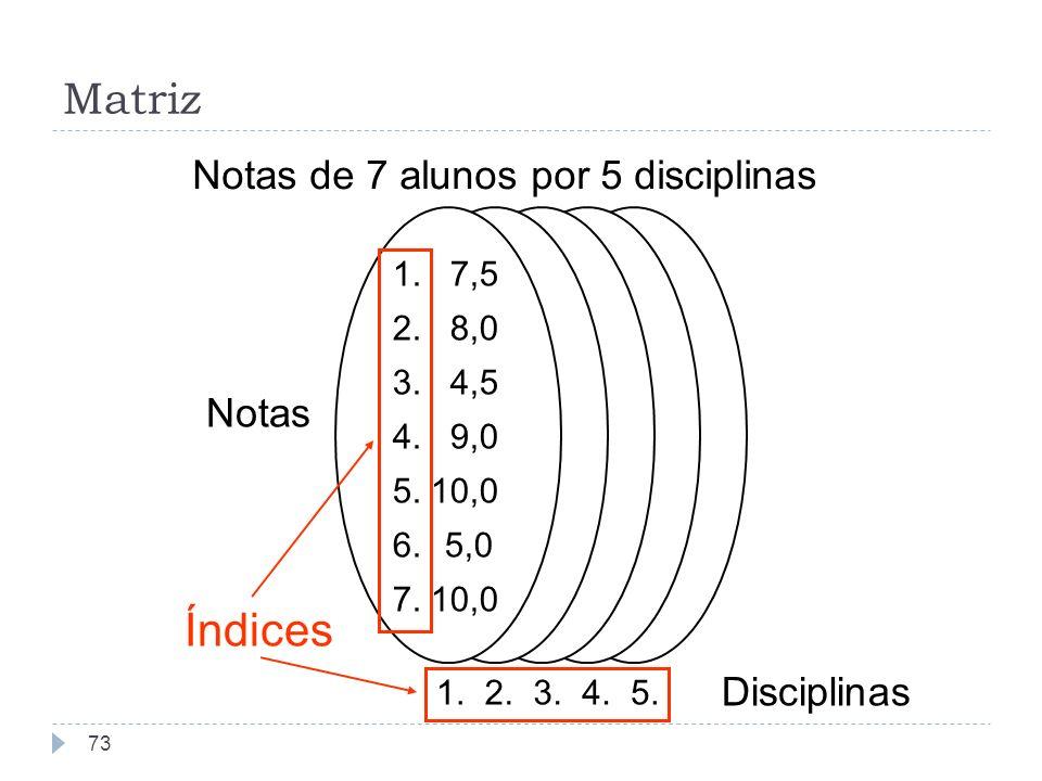 73 Matriz 1. 7,5 2. 8,0 3. 4,5 4. 9,0 5. 10,0 6.5,0 7. 10,0 Notas de 7 alunos por 5 disciplinas 1.2.3.5.4. Índices Notas Disciplinas