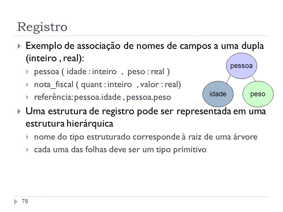 pessoa idadepeso Registro Exemplo de associação de nomes de campos a uma dupla (inteiro, real): pessoa ( idade : inteiro, peso : real ) nota_fiscal (