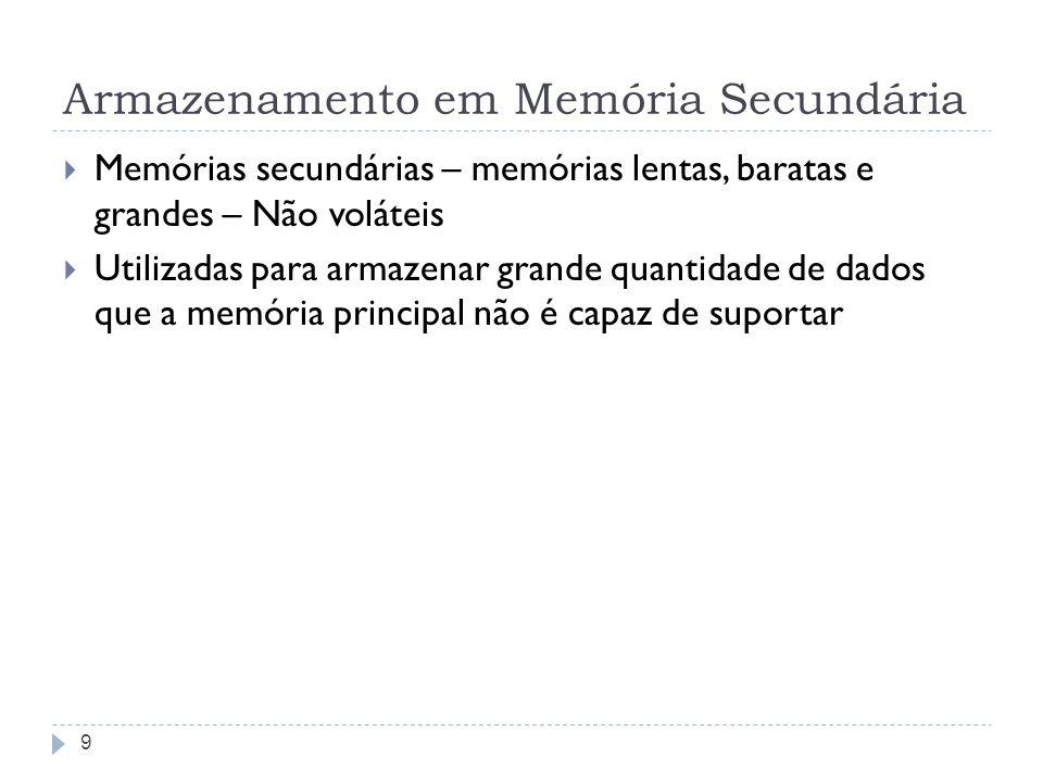 Armazenamento em Memória Secundária Memórias secundárias – memórias lentas, baratas e grandes – Não voláteis Utilizadas para armazenar grande quantida