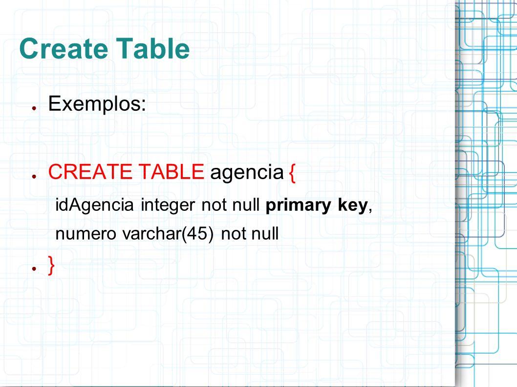 Drop Instrução que permite a exclusão de um banco de dados e de uma tabela de um banco; As duas situações onde a instrução Drop é utilizada com maior frequência são: – Exclusão de um banco de dados – Exclusão de uma tabela