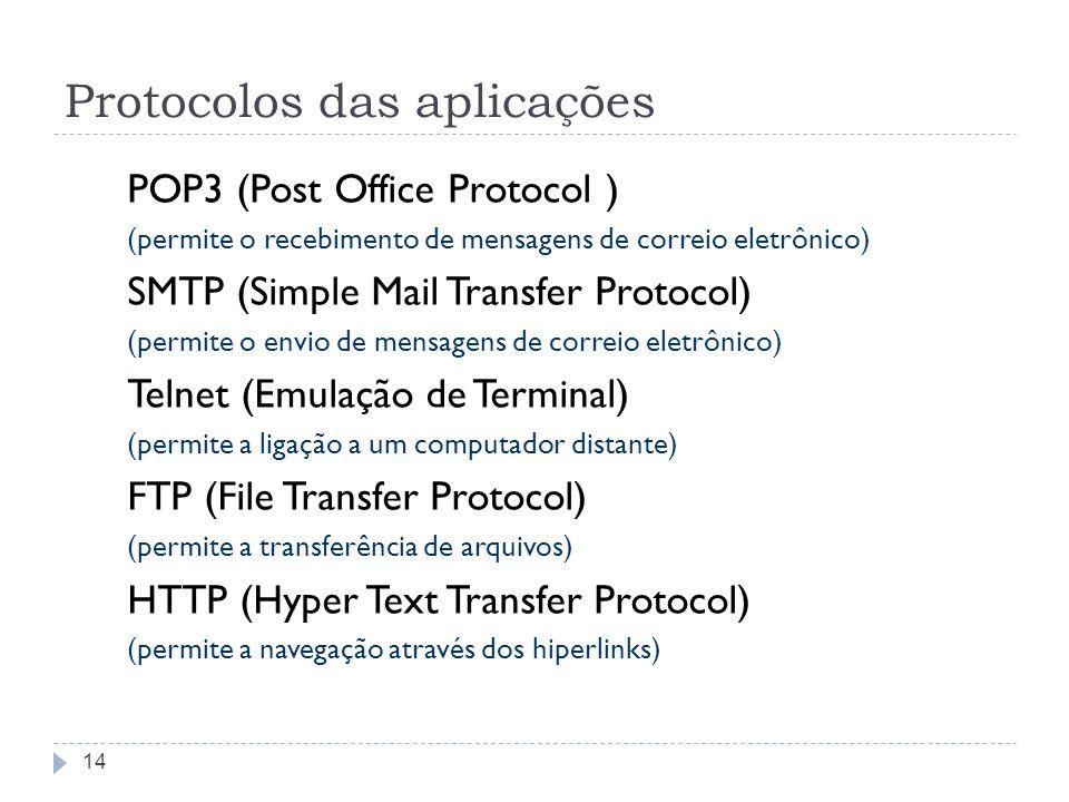 POP3 (Post Office Protocol ) (permite o recebimento de mensagens de correio eletrônico) SMTP (Simple Mail Transfer Protocol) (permite o envio de mensa