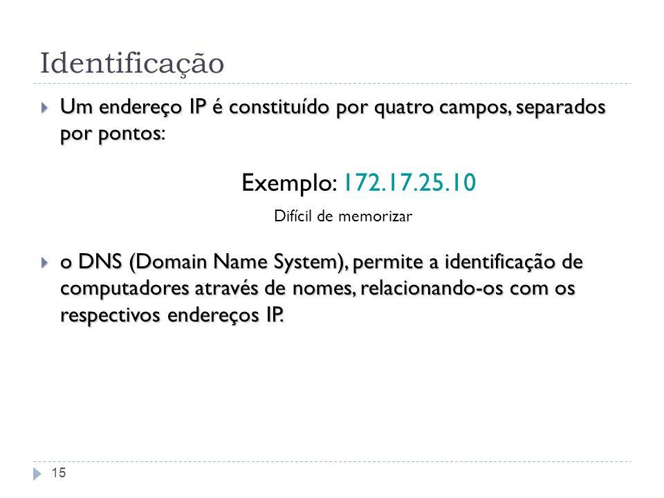 Exemplo: 172.17.25.10 Difícil de memorizar Identificação Um endereço IP é constituído por quatro campos, separados por pontos Um endereço IP é constit