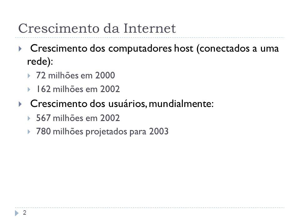 Crescimento da Internet Crescimento dos computadores host (conectados a uma rede): 72 milhões em 2000 162 milhões em 2002 Crescimento dos usuários, mu