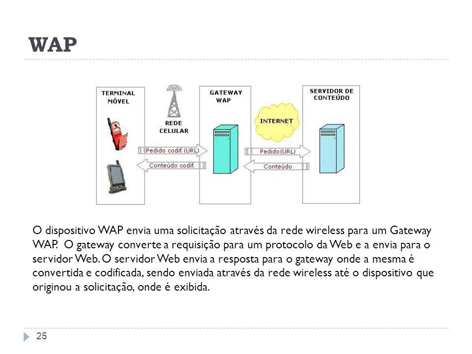 WAP O dispositivo WAP envia uma solicitação através da rede wireless para um Gateway WAP. O gateway converte a requisição para um protocolo da Web e a