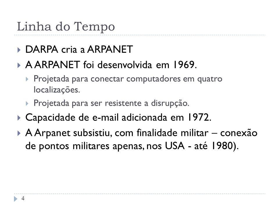 Linha do Tempo DARPA cria a ARPANET A ARPANET foi desenvolvida em 1969. Projetada para conectar computadores em quatro localizações. Projetada para se