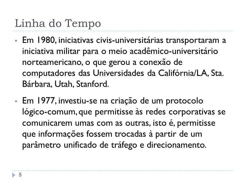 Linha do Tempo Em 1980, iniciativas civis-universitárias transportaram a iniciativa militar para o meio acadêmico-universitário norteamericano, o que