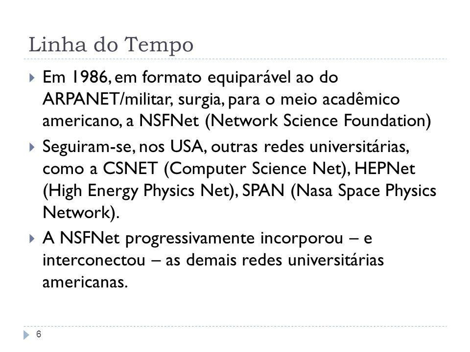 Linha do Tempo Em 1986, em formato equiparável ao do ARPANET/militar, surgia, para o meio acadêmico americano, a NSFNet (Network Science Foundation) S