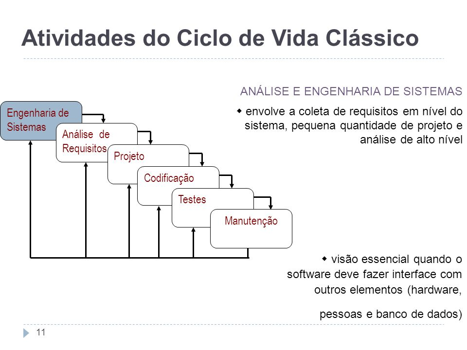Atividades do Ciclo de Vida Clássico ANÁLISE E ENGENHARIA DE SISTEMAS envolve a coleta de requisitos em nível do sistema, pequena quantidade de projet