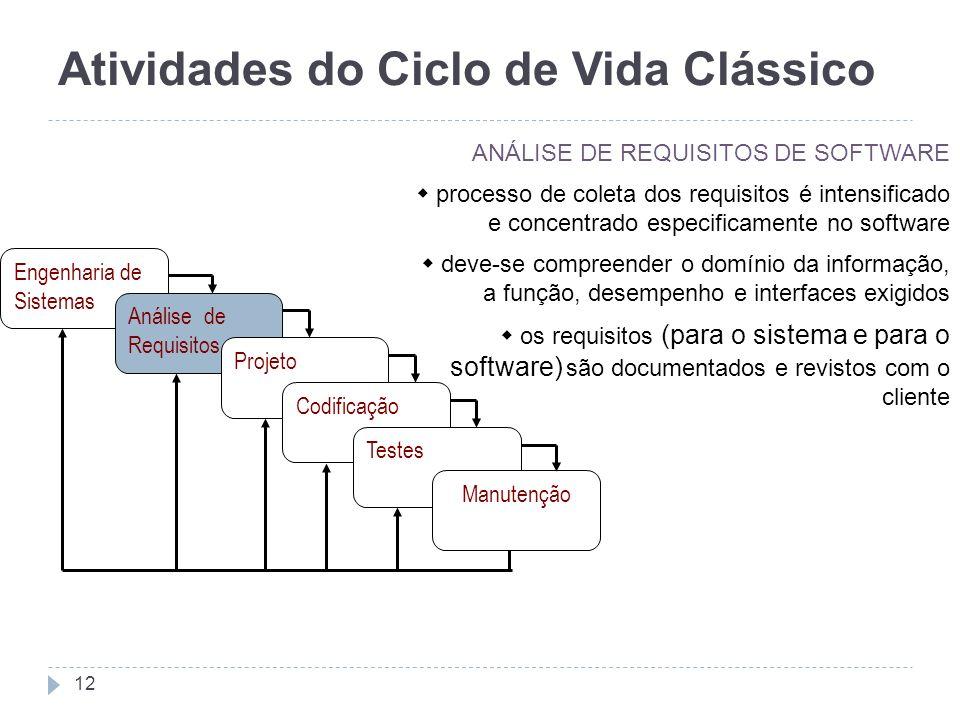 Atividades do Ciclo de Vida Clássico ANÁLISE DE REQUISITOS DE SOFTWARE processo de coleta dos requisitos é intensificado e concentrado especificamente