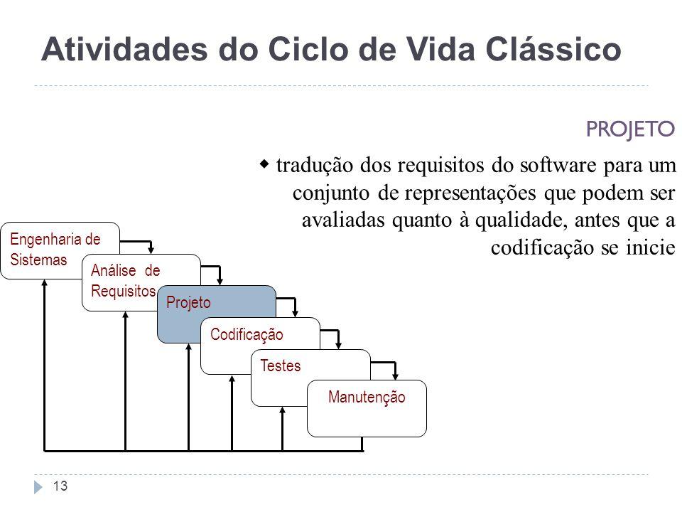 Atividades do Ciclo de Vida Clássico PROJETO tradução dos requisitos do software para um conjunto de representações que podem ser avaliadas quanto à q