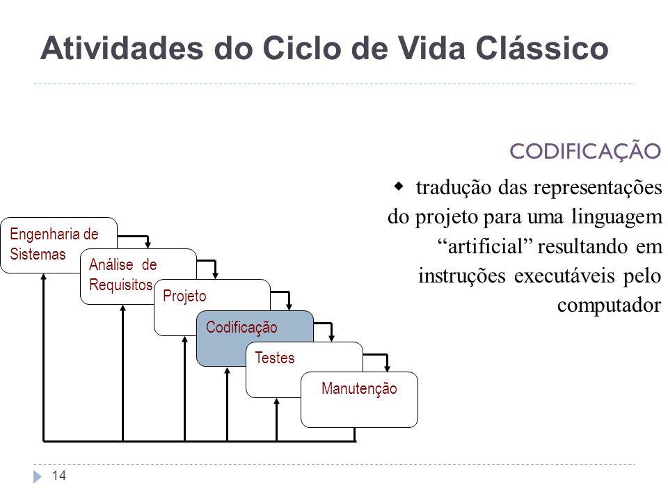 Atividades do Ciclo de Vida Clássico CODIFICAÇÃO tradução das representações do projeto para uma linguagem artificial resultando em instruções executá