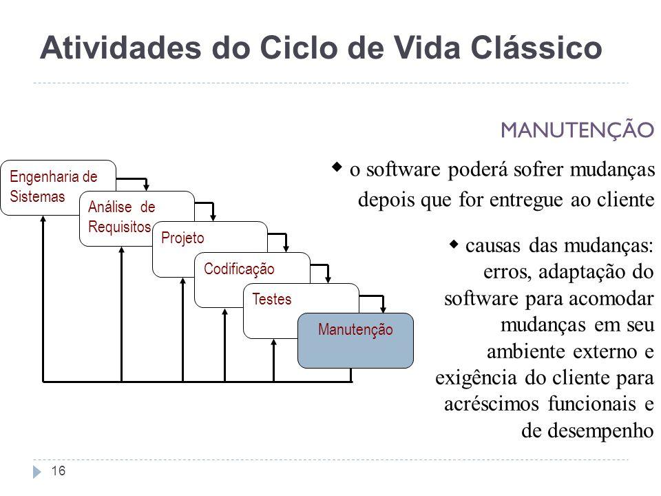 Atividades do Ciclo de Vida Clássico MANUTENÇÃO o software poderá sofrer mudanças depois que for entregue ao cliente Engenharia de Sistemas Análise de